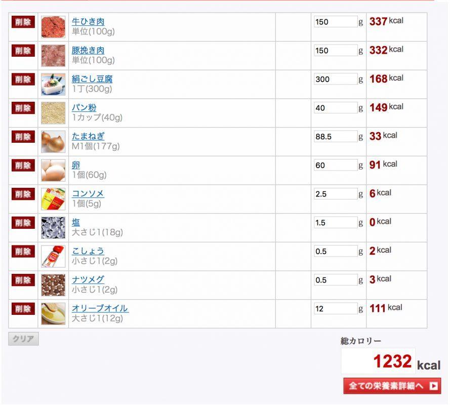 豆腐ハンバーグカロリー